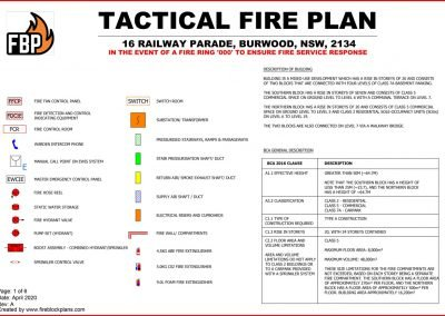 Tactical Fire Plan