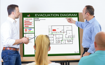 How important is a fire action plan?